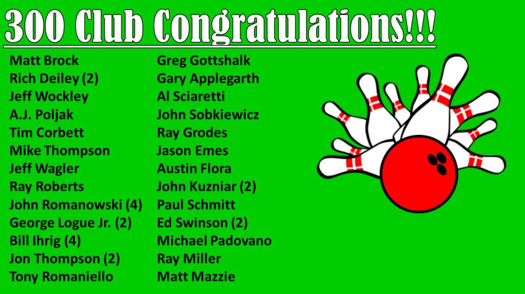 300 Club Congratulations for December 2018 at Princess Lanes