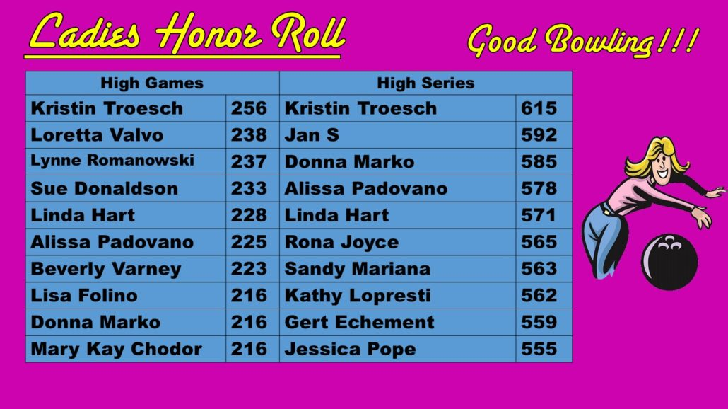 Ladies Honor Roll for December 2018 at Princess Lanes