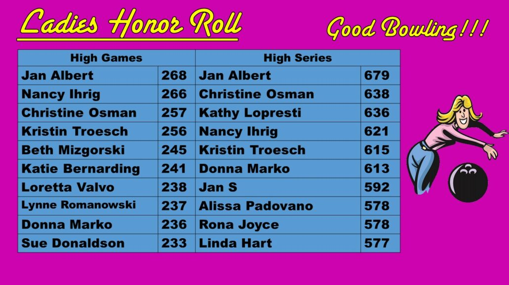 Women's 2019 March Bowling Scores at Princess Lanes