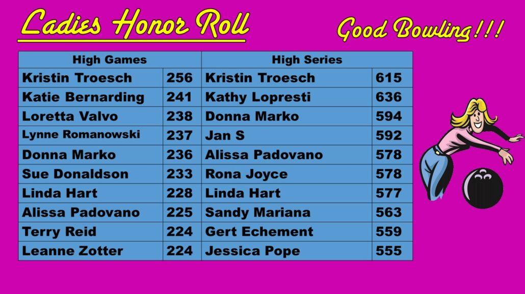 Women's Februray Bowling Scores at Princess Lanes
